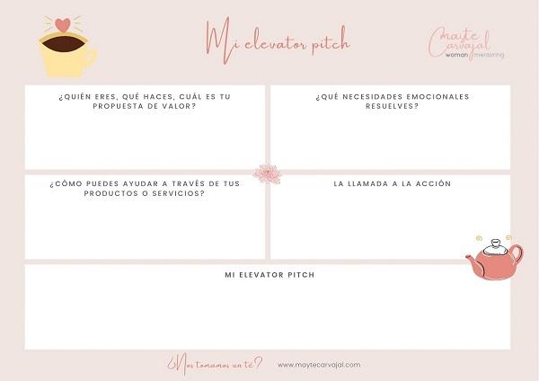 INSTRUCCIONES Y PLANTILLA PARA TU ELEVATOR PITCH - Mayte Carvajal - Woman Mentoring